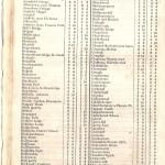 1834 Dublin. Coach & Jaunting car fares  p. 2