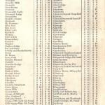 1834 Dublin. Coach & Jaunting car fares  p. 3