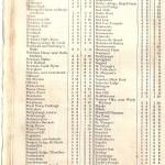 1834 Dublin. Coach & Jaunting car fares  p. 4