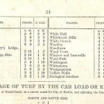 1834 Dublin. Coach & Jaunting car fares  p. 5